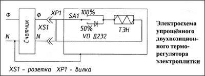 Электроплитка на даче