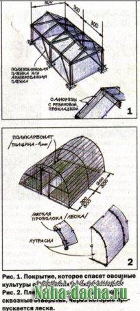 чертежи теплицы