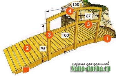 схема мостика