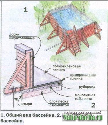 чертежи бассейна