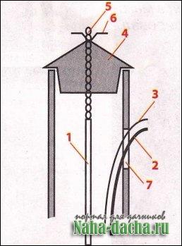 головка трубы