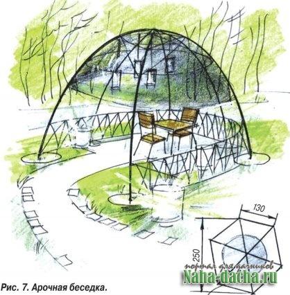 озеленение сада-беседка
