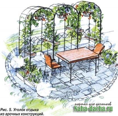 озеленение сада-уютный уголок