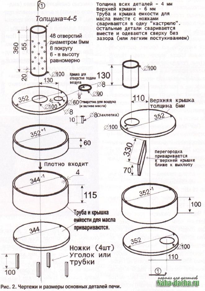 Как сделать барбекю из трубы 197