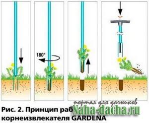 Приспособление против сорняков