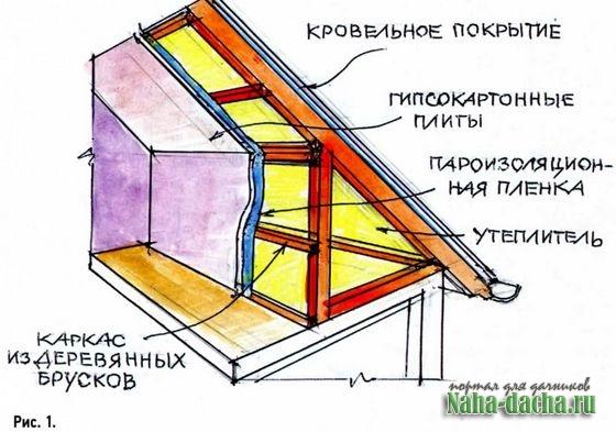 Утепляйте свой дом правильно