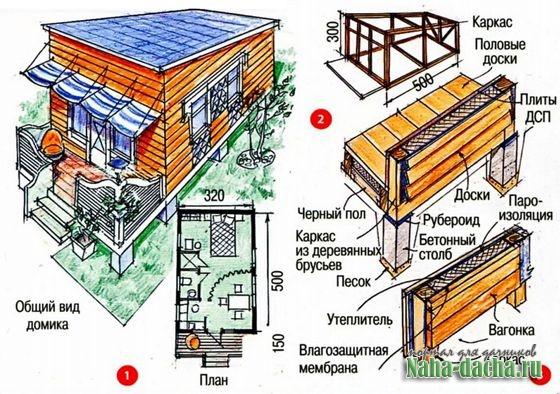 Проект мини-дачного домика