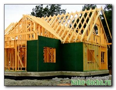 Технология строительства щитовых домов