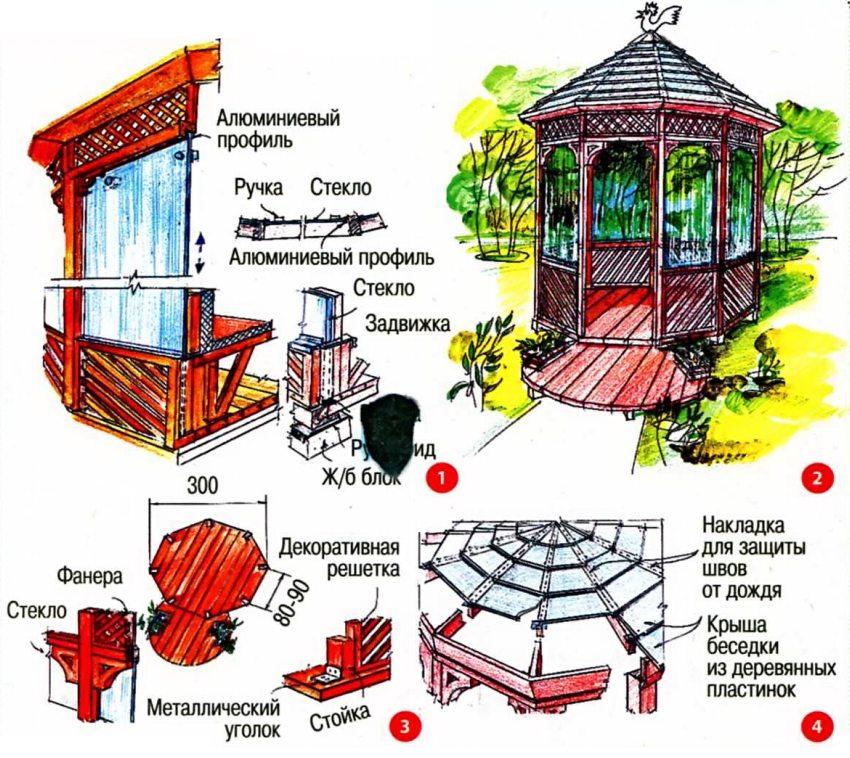 Навес на даче к дому своими руками из поликарбоната