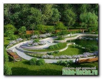 Создание красивого ландшафта с уникальным рельефом
