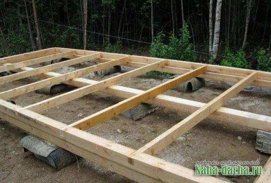 Как построить бытовку на даче своими руками (чертежи)