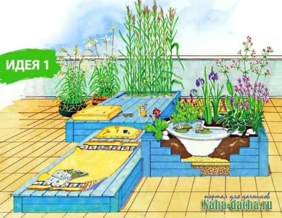 Создаем мини-водоемы на даче