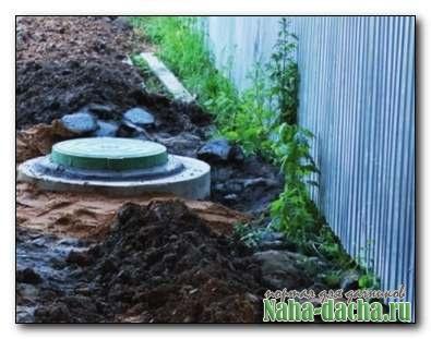 Установка автономной канализации для загородного дома своими руками