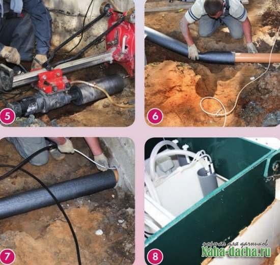 Установка автономной канализации