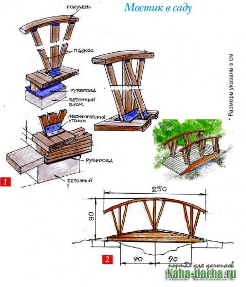 Небольшой мостик в саду своими руками