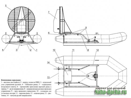 Как сделать аэролодку своими руками
