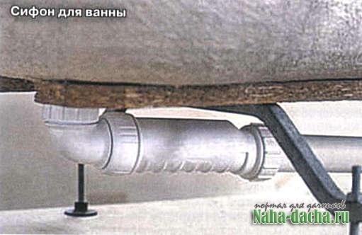 Подготовка сантехники к зиме на даче